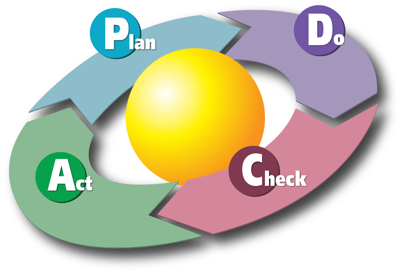 La certificazione del Sistema Gestionale OHSAS 18001